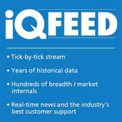 DTN iQFEED